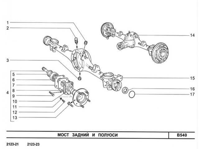 Как работает раздатка на ниве шевроле